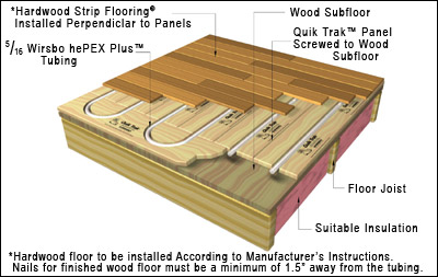 Uponor quick trak panels above a subfloor with hardwood